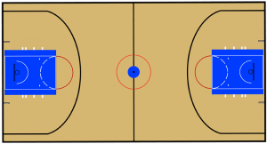 Basketball court, a rectangular surface Game